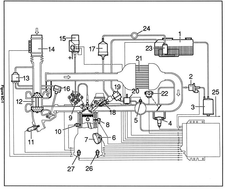 gestion  u00e9lectronique du moteur